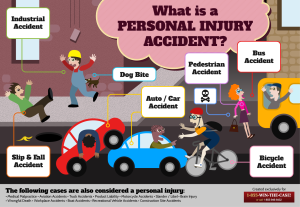 Charleston Personal Injury Lawyers